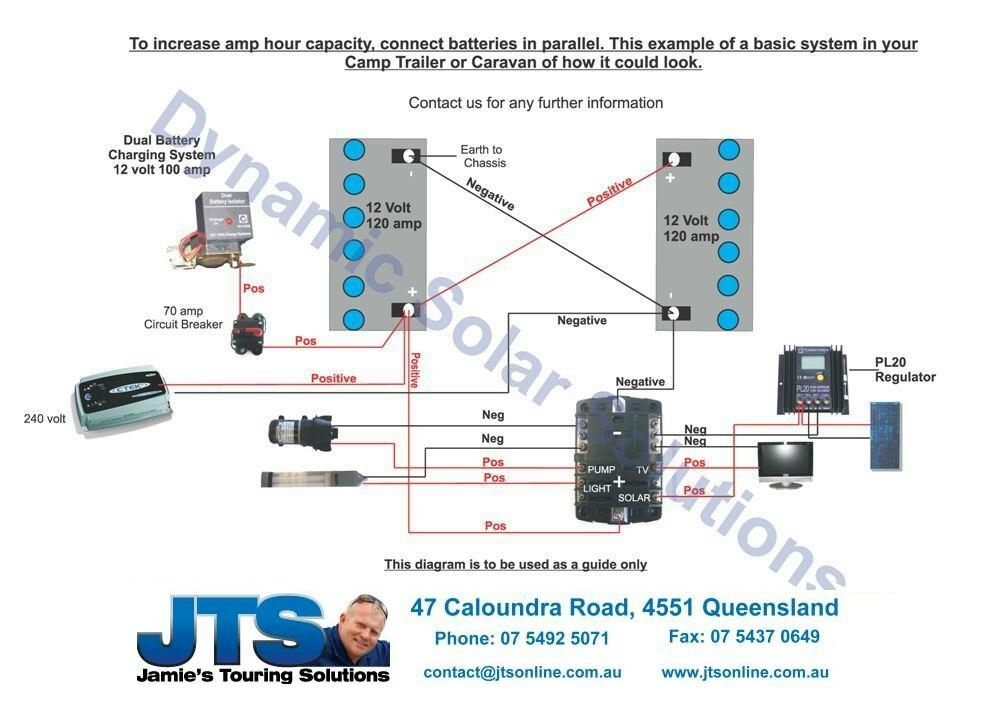 trailer wiring diagram campertrailers camper trailer 12v