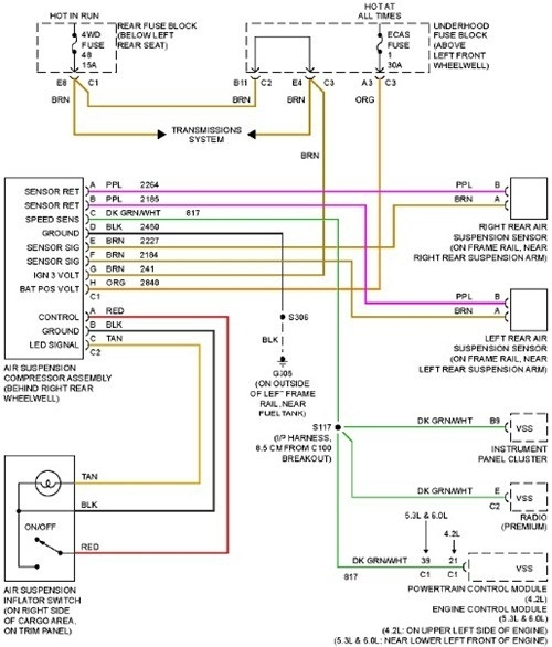 trailer wiring diagram chevy silverado stereo wiring diagram chevy silverado 2000 #10