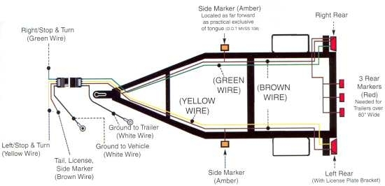 Trailer Wiring Diagram For 4 Way, 5 Way, 6 Way And 7 Way Circuits with 4 Prong Trailer Wiring Diagram