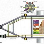 Trailer Wiring Diagram | Tacklereviewer regarding 4 Wire Trailer Wiring Diagram Troubleshooting