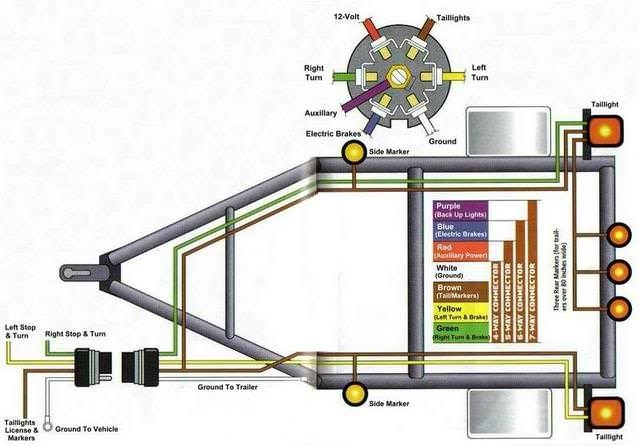 Trailer Wiring Diagram   Tacklereviewer regarding How To Wire A Boat Trailer Diagram