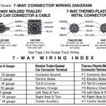 Trailer Wiring Diagram - Truck Side - Diesel Bombers pertaining to Dodge Ram Trailer Wiring Diagram