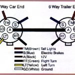 Trailer Wiring Diagrams In 6 Way Plug Diagram | Boulderrail intended for 6 Way Trailer Wiring Diagram