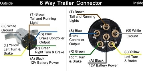 Trailer Wiring Diagrams In 6 Way Plug Diagram | Boulderrail regarding 6 Way Trailer Wiring Diagram