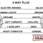 Trailer Wiring Diagrams Information Inside 6 Way Plug Diagram with regard to 6 Way Trailer Wiring Diagram
