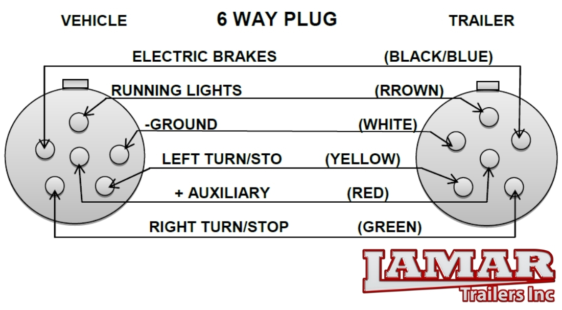 Way wiring diagram trailer brake