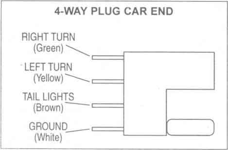 Trailer Wiring Diagrams - Johnson Trailer Co. inside 4 Way Trailer Wiring Diagram