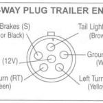 Trailer Wiring Diagrams - Johnson Trailer Co. with 6 Way Trailer Wiring Diagram