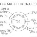 Trailer Wiring Diagrams - Johnson Trailer Co. within 7 Blade Trailer Plug Wiring Diagram