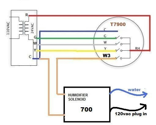 42fk77 as well How To Replace An Electronic Control Board In A Window Air Conditioner likewise Trane Xe 1200 Wiring Diagram besides Artcool Mirror Suchassisservicemanual likewise 3 Speed Blower Motor Wiring Diagram 2. on air conditioner motor wiring diagram
