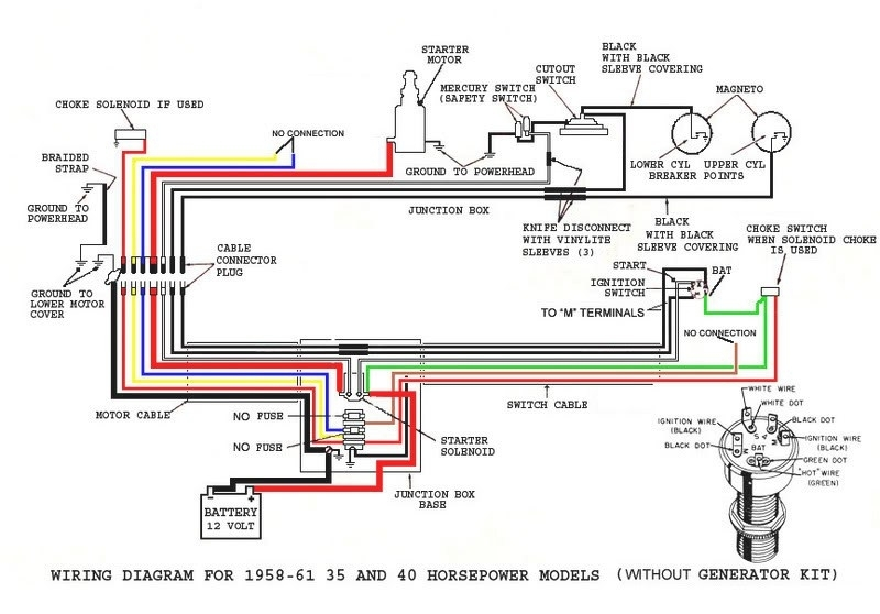 Trim Switch Wiring Diagram - Facbooik with Lenco Trim Tabs Wiring Diagram