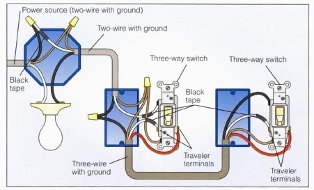 Two Pole Switch Wiring Diagram in Double Pole Switch Wiring Diagram