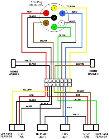 Typical 7-Way Trailer Wiring Diagram pertaining to 7 Way Trailer Wiring Diagram