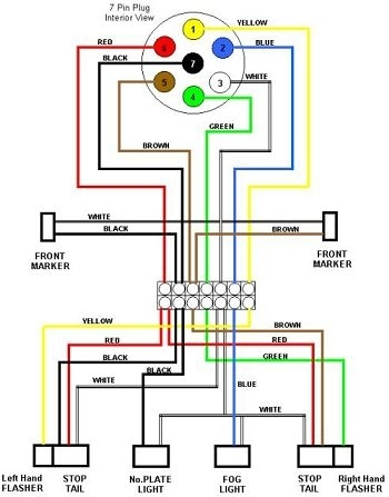 Typical 7 Way Trailer Wiring Diagram | Tools | Pinterest with 7 Wire Trailer Wiring Diagram
