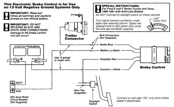 Typical Vehicle Trailer Brake Control Wiring Diagram inside Electric Brake Controller Wiring Diagram