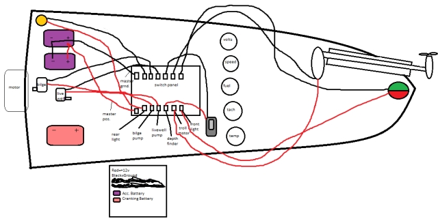 Typical Boat Wiring Diagram : Typical wiring schematic diagram instrumentpanelwiring