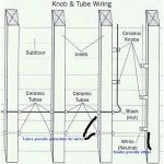Upgrade Knob And Tube Wiring - Is It Safe To Leave It In Unhooked? regarding Knob And Tube Wiring Diagram