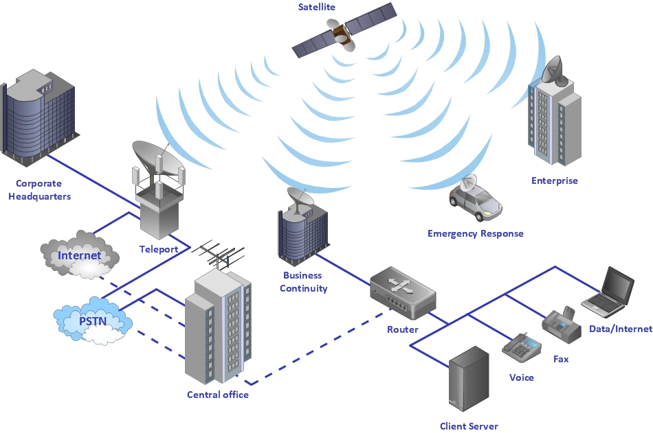 Using Both Wired And Wireless Connections | Metropolitan Area pertaining to Network Wiring Diagram