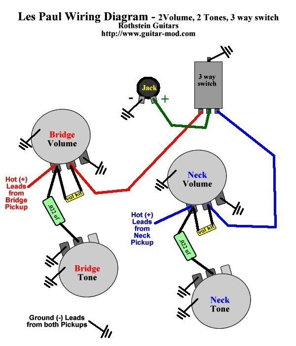 Vintage Les Paul Wiring Diagram throughout Les Paul Wiring Diagram