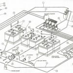 Vintagegolfcartparts - in Club Car Electric Golf Cart Wiring Diagram
