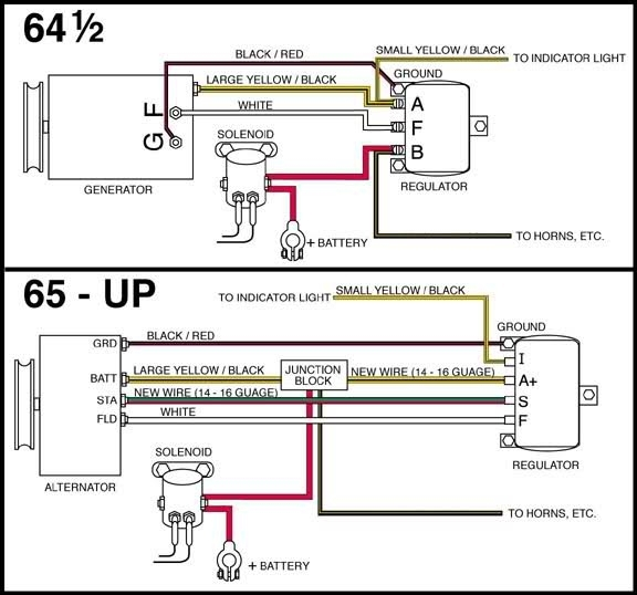 Wiring Diagram For Alternator With External Regulator : Voltage regulator wiring schematic alternator