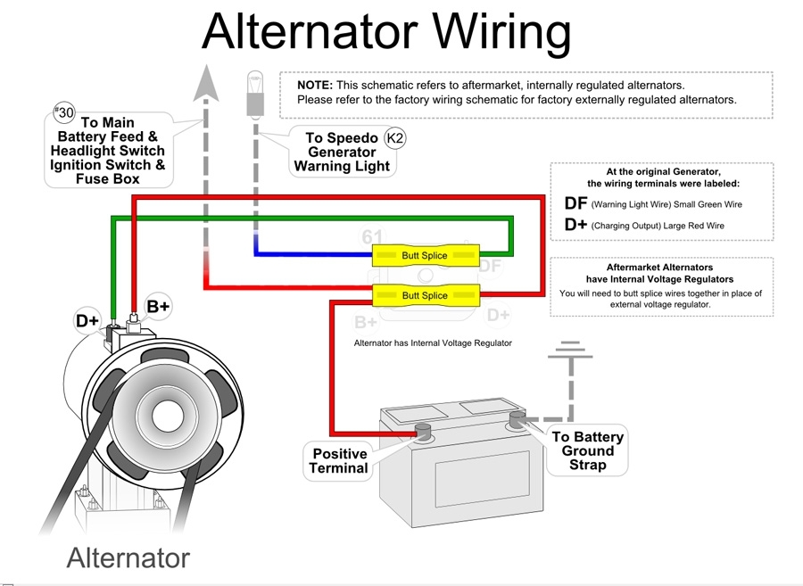 1973 Vw Bus Alternator Wiring Diagram