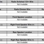 Vw Polo 2000 Radio Wiring Diagram - Wiring Diagram intended for 2000 Vw Passat Wiring Diagram
