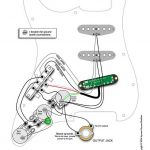 Well I Never Knew That - Fender Lonestar Stratocaster Content with regard to Fender S1 Switch Wiring Diagram