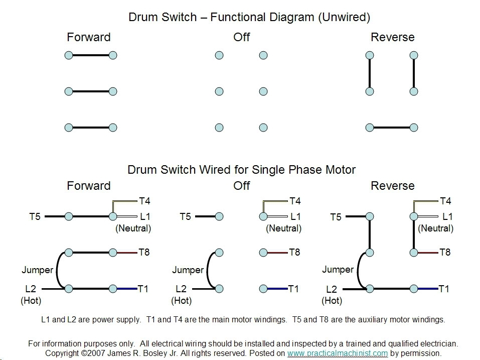 What Sort Of Switch Do I Need For A Single Phase Motor On A intended for Baldor Motors Wiring Diagram