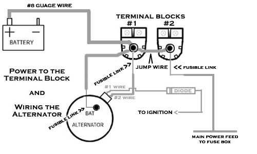 whats the proper way to wire an alternator hot rod forum inside chevy alternator wiring diagram 1984 chevy alternator wiring diagram chevrolet wiring diagram Ford Alternator Wiring Diagram at bayanpartner.co