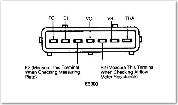 Which Wire Coming..put In A Mass Air Flow Enhancer And Need To Splice in Mass Air Flow Sensor Wiring Diagram