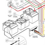 Why And How To Bypass The Club Car Onboard Computer intended for Club Car Wiring Diagram 48 Volt