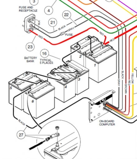 Why And How To Bypass The Club Car Onboard Computer regarding Battery Wiring Diagram