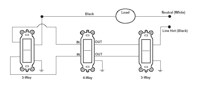 Why Are 2 Terminal Screws On Cs415 4-Way Toggle | Leviton inside Leviton Light Switch Wiring Diagram