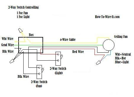 Wire A Ceiling Fan for Ceiling Fan Installation Wiring Diagram