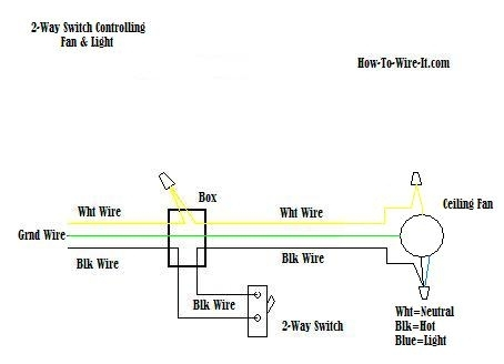 Wire A Ceiling Fan pertaining to Ceiling Fan Electrical Wiring Diagram