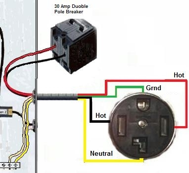 Wire A Dryer Outlet with regard to Dryer Wiring Diagram