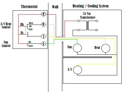 Wire A Thermostat for 2 Wire Thermostat Wiring Diagram Heat Only