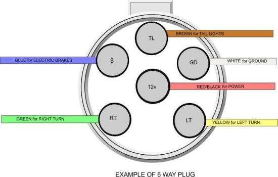 Wire A Trailer – Readingrat pertaining to 4 Wire Trailer Wiring Diagram Troubleshooting