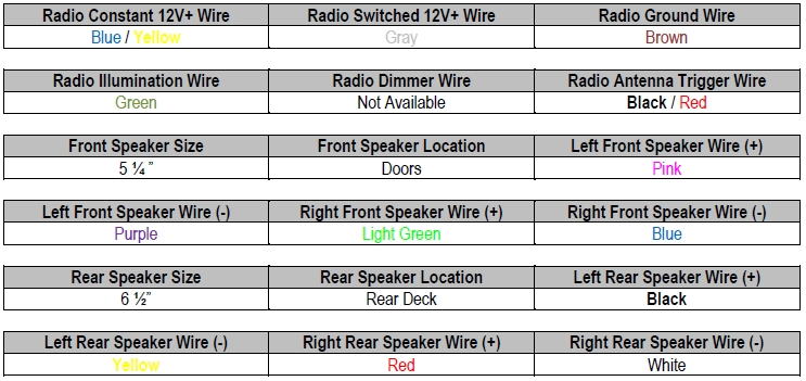 Wire Almost Any Basic Toyota Stereo - Youtube with regard to 2001 Toyota Camry Wiring Diagram