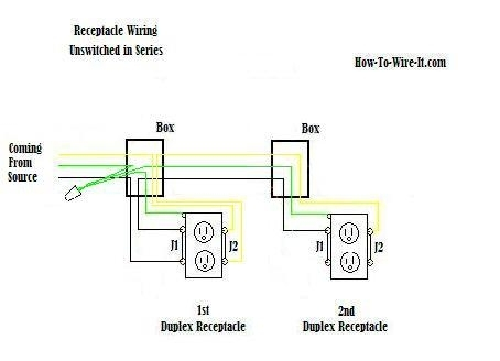 Wire An Outlet regarding Electrical Outlet Wiring Diagram