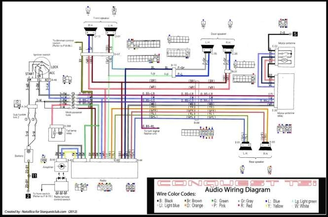 Car Stereo Wiring Diagram Pioneer : Car speaker wiring diagram fuse box and