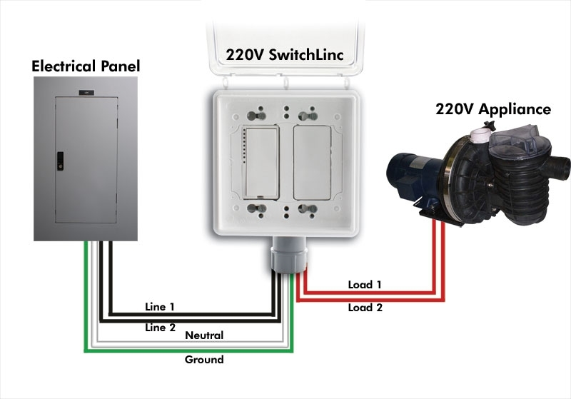 220v Outlet Wiring Diagram : Wiring v switch diagram images database