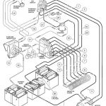 Wiring - 36 Volt - Club Car Parts & Accessories with Club Car Electric Golf Cart Wiring Diagram
