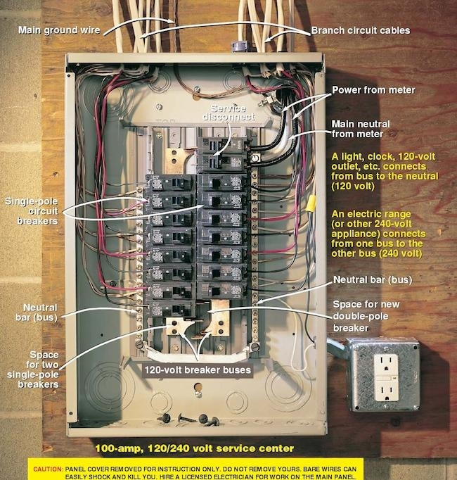 Wiring A Breaker Box - Breaker Boxes 101 - Bob Vila pertaining to Breaker Box Wiring Diagram