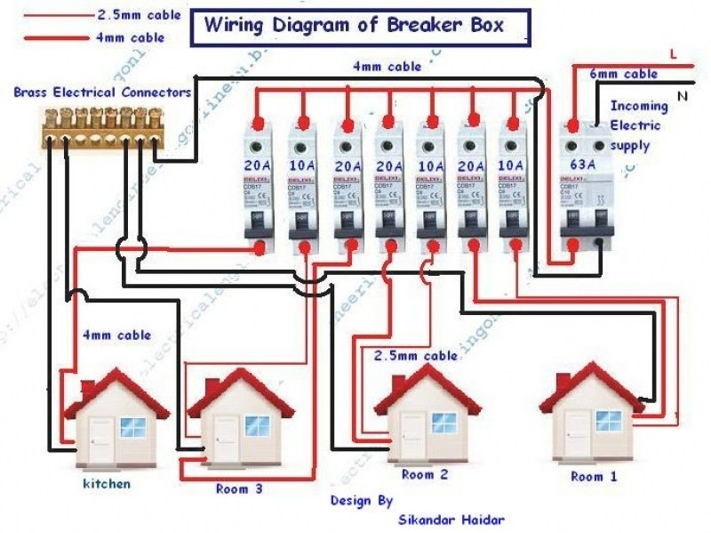 Wiring A Breaker Box Diagram intended for Breaker Box Wiring Diagram