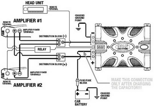 wiring a cap diagram  diagram  get free image about wiring