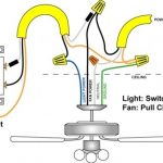 Wiring A Ceiling Fan And Light   Pro Tool Reviews within Ceiling Fan Pull Chain Light Switch Wiring Diagram