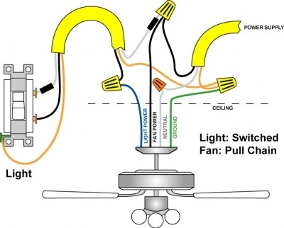 Wiring A Ceiling Fan And Light | Pro Tool Reviews within Ceiling Fan Pull Chain Light Switch Wiring Diagram