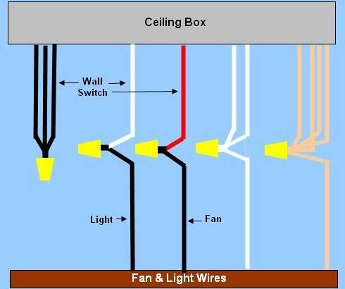 Wiring A Ceiling Fan & Light - Part 2 within How To Wire A Ceiling Fan With Two Switches Diagrams
